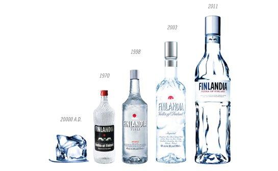 finlandia vodka - markenseite sorten-übersicht